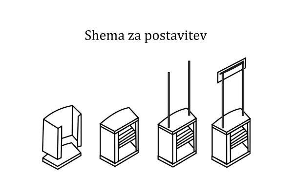 Navodila_Postavitev_PVC_Pult